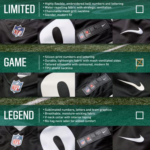 651f1b17583 Nike Youth Alternate Game Jersey Los Angeles Rams Cooper Kupp  18 ...