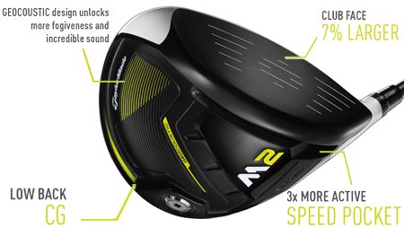 TaylorMade M2 Driver – Better Everything