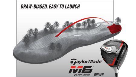 TaylorMade M6 D-Type Driver – Draw-Biased Design