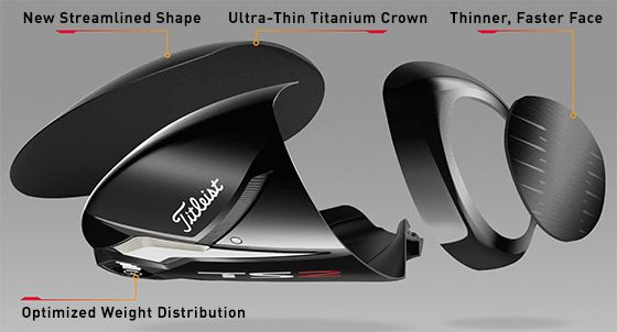 Titleist Speed Chassis
