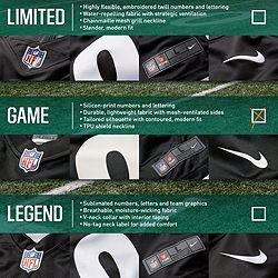 4f899b69507 Nike Youth Color Rush Game Jersey Buffalo Bills LeSean McCoy  25 alternate 1