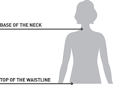 Images of where it protects, base of the neck, top of the waistline