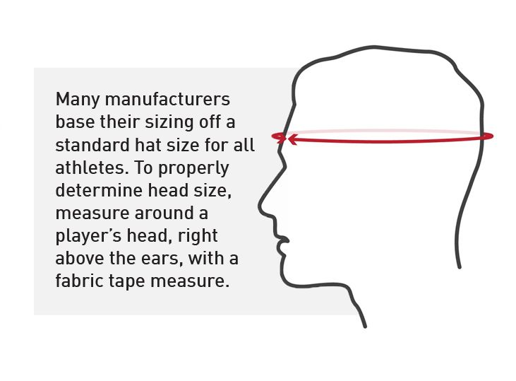 Many manufacturers base their sizing off a standard hat size for all athletes. To properly determine head size, measure around a player's head, right above the ears, with a fabric tape measure.